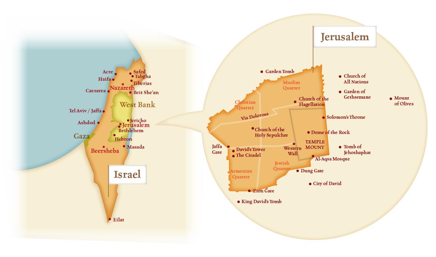Israel / Holy Land